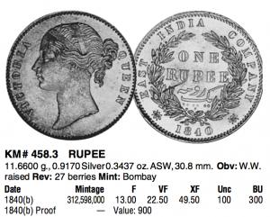 インドのビクトリアルピー銀貨