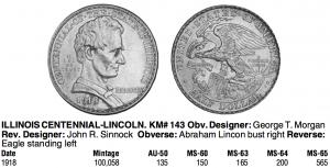 リンカーン銀貨カタログ